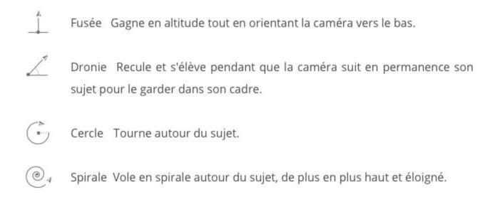 Description des 4 nouveaux modes Quickshot du drone DJI Spark (Fusée, Dronie, Cercle, Spirale)